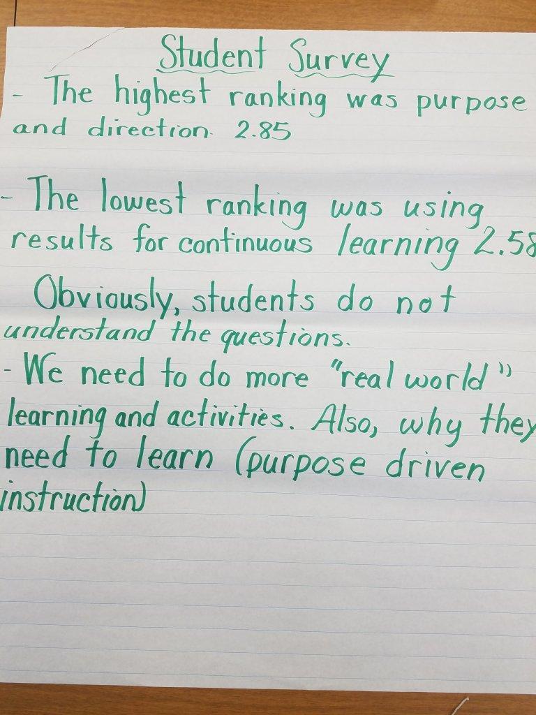studentsurvey.jpg.1