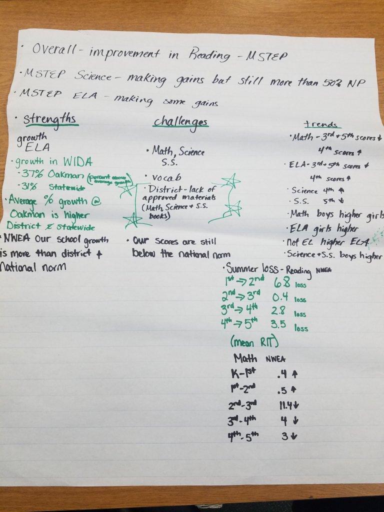 Mstep data analysis.jpg