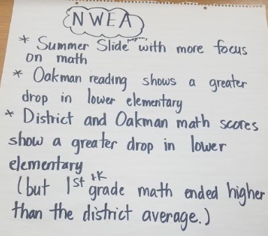 nwea new one.png